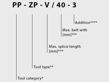 Type Key Punch-Cutting