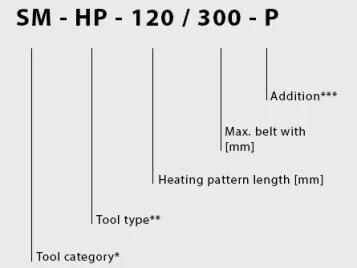 Type Key Hot Presses