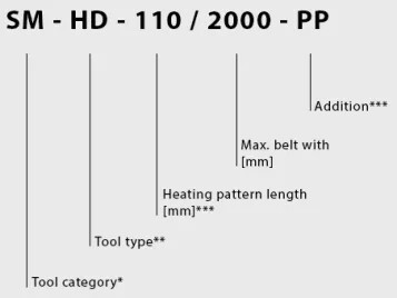 Type Key Special Heating Tools