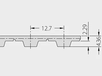 Proposition Product-Range H