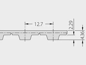 Proposition Product-Range HLE
