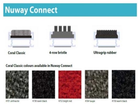 Nuway connect inserts
