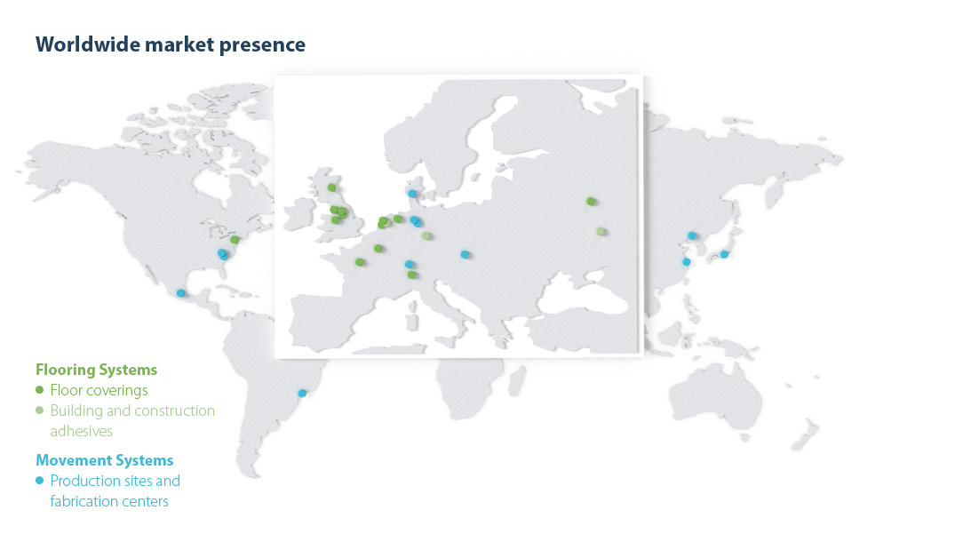 Forbo presence worldwide 2018