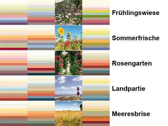 Die Farbwelten des Lebensräume-Konzepts