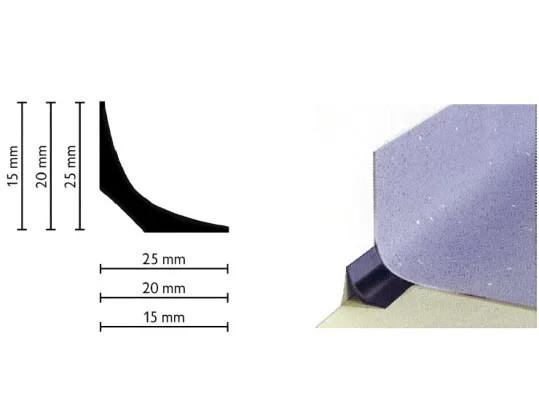 Forme d'appui pour angle