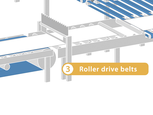 Gypsum Roller Drive Belts