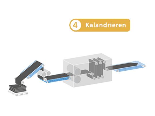 Reifenindustrie - Kalandieren Prozess