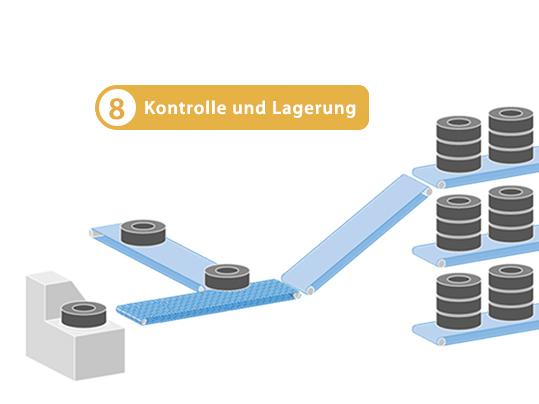 Reifenindustrie - Kontrolle Lagerung Prozess