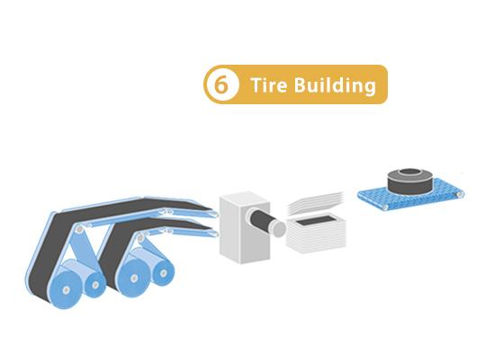 Tire Industry - 6EN