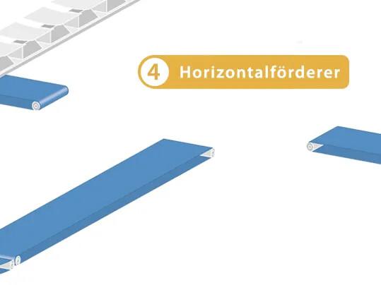 4-horizontal-foerderung-airport