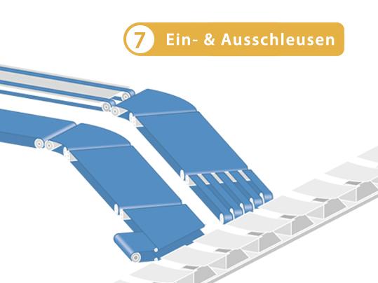 7-ein-aus-schleusen-airport