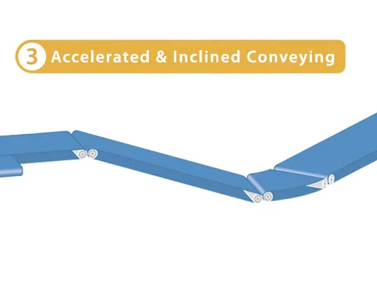 3-accelerated-inclined-airport