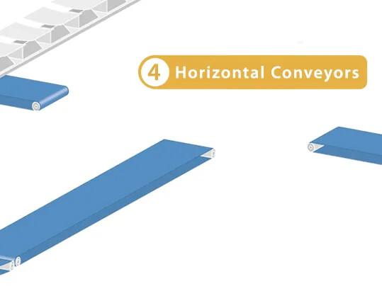 4-horizontal-conveying-airport