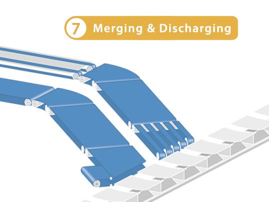 7-merging-discharging-airport