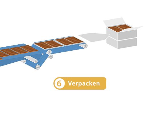 Schokolade-Prozess-6-DE