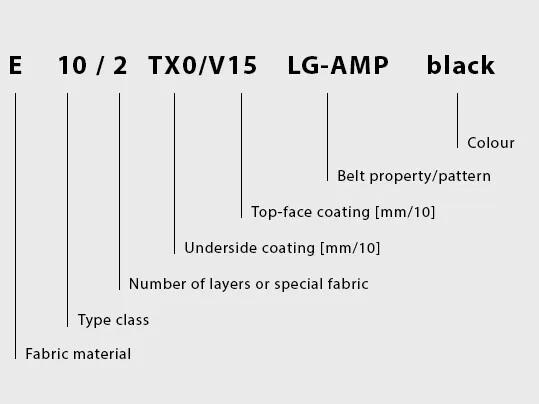 Type key Transilon Neu EN