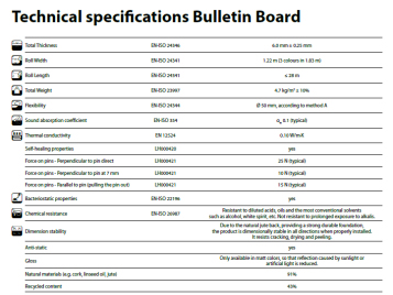 Bulletin Board technical specifications table