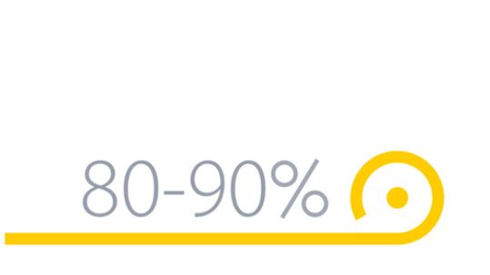 CHO 80-90%