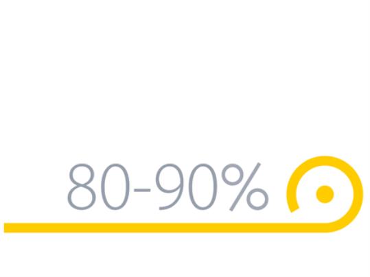80-90%