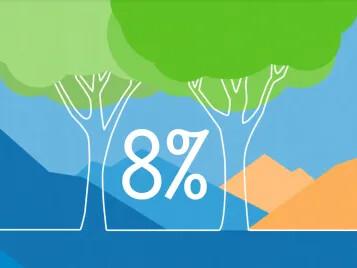 8% mer avfallsmaterial återvanns
