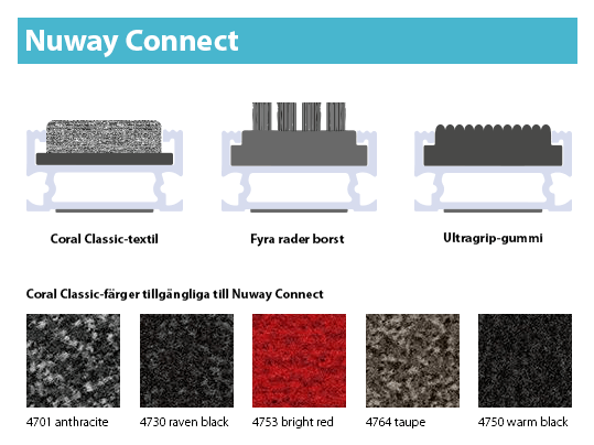 Nuway-Connect-yt-material