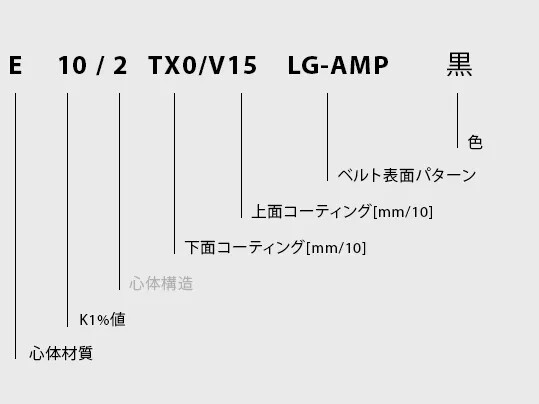 Type Key Transilon Neu JP