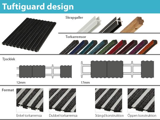 Nuway Tuftiguard design