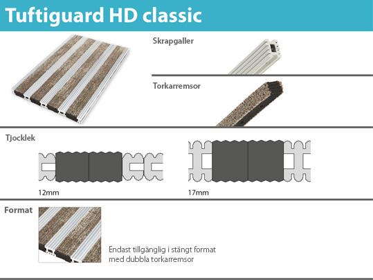Nuway Tuftiguard HD Classic