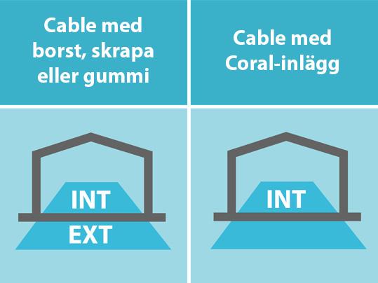 Nuway Cable inomhus–utomhus