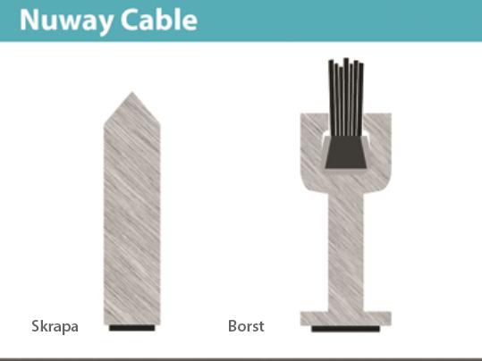 Nuway Cable tillbehör