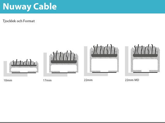 Nuway Cable välj tjocklek och format