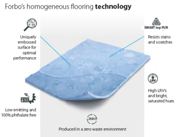 Sphera homogeneous vinyl flooring