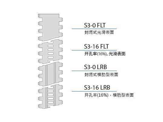 Design characteristics S3 CN