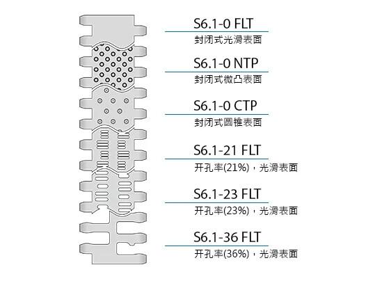 Design characteristics S6.1 CN