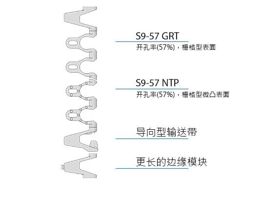 Design Characteristics S9 CN