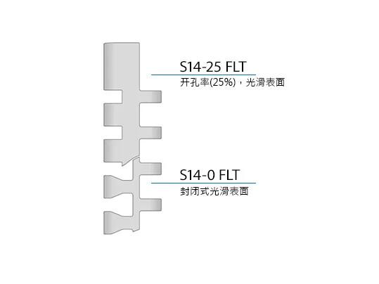 Design Characteristics S14 CN