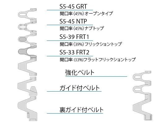 Design characteristics S5 JA