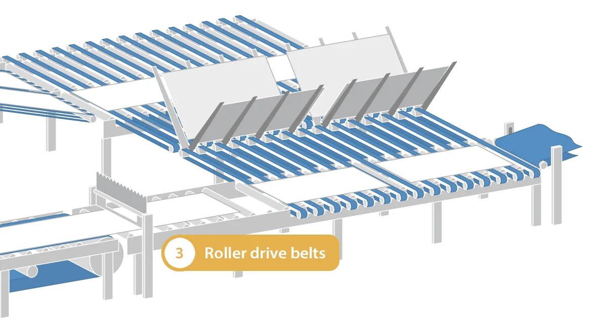 Roller drive belts