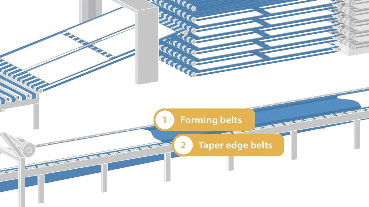 Forming belts & Taper edge belts