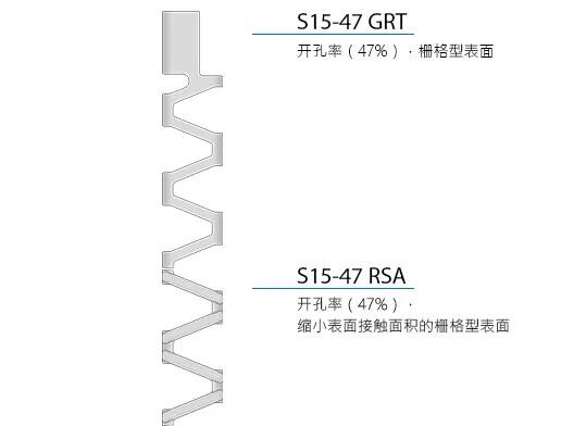 S15-Design-Characteristics-CN