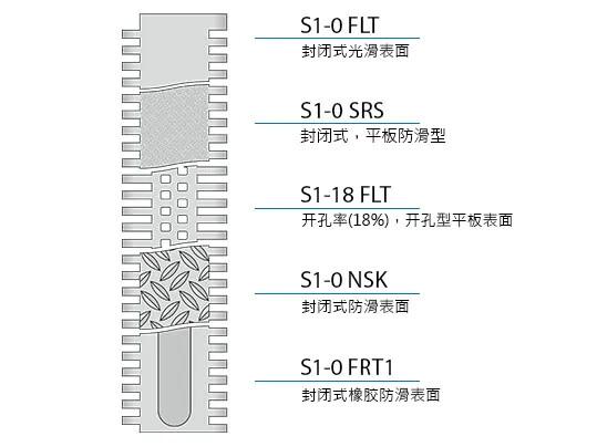 Design Characteristic S1_ZH
