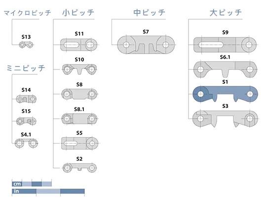Basic-data-S1-JA