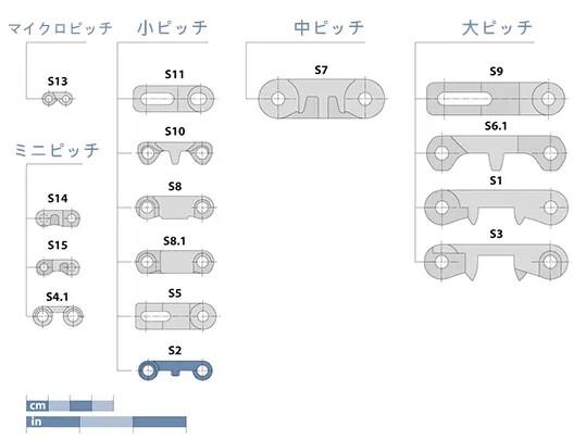 Basic-data-S2-JA