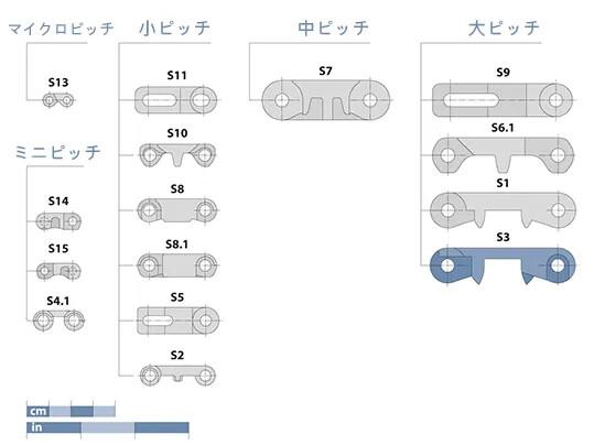 Basic-data-S3-JA