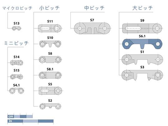 Basic-data-S6.1-JA
