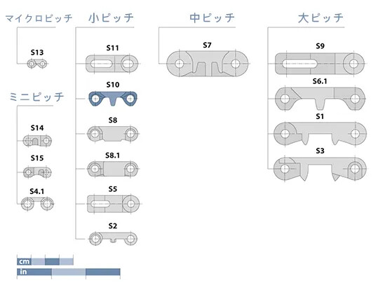 Basic-data-S10-JA