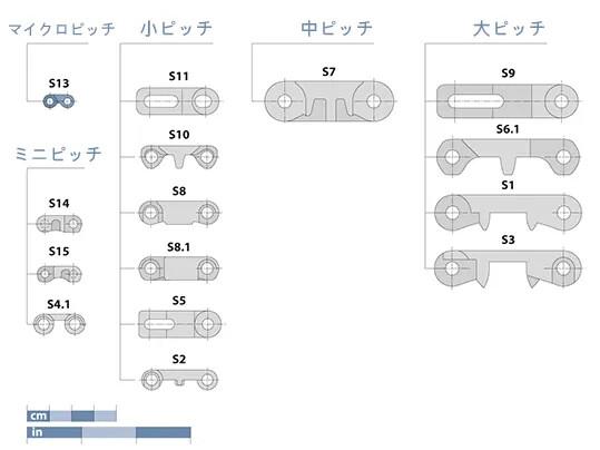 Basic-data-S13-JA