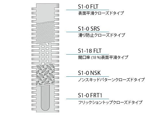 Design-characteristics-S1-JA