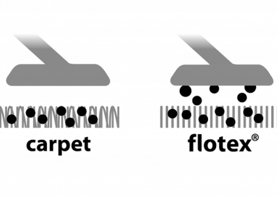 Difference carpet and flotex