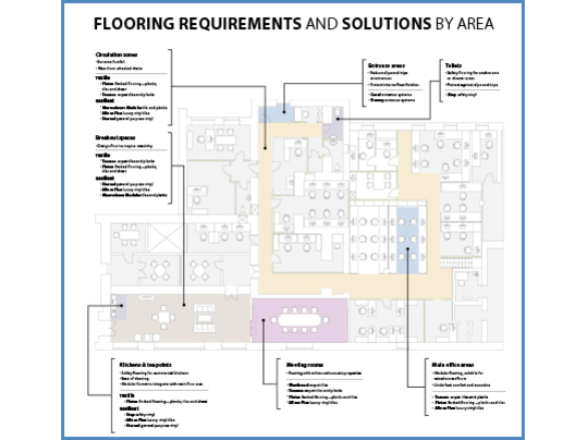Commercial office floor plan